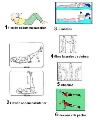 Ejercicios de Preparación para la Pretemporada