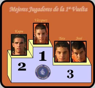 Elegido los mejores jugadores de la 1ª Vuelta del Juvenil B