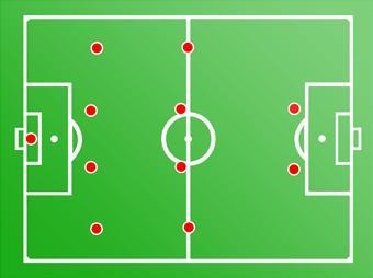 Teoría: El 1-4-4-2
